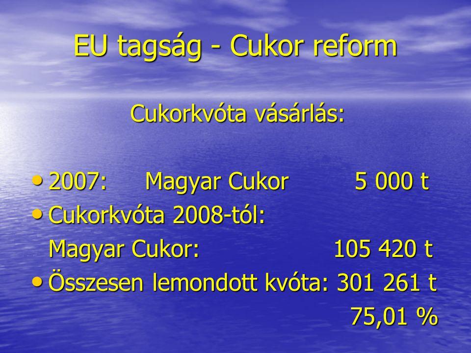 EU tagság - Cukor reform Cukorkvóta vásárlás: • 2007: Magyar Cukor 5 000 t • Cukorkvóta 2008-tól: Magyar Cukor: 105 420 t • Összesen lemondott kvóta: