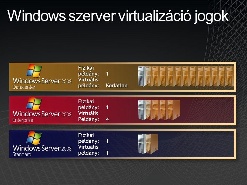 Windows szerver virtualizáció jogok Fizikai példány:1 Virtuális példány:1 Fizikai példány:1 Virtuális példány:1 Fizikai példány:1 Virtuális Példány:4
