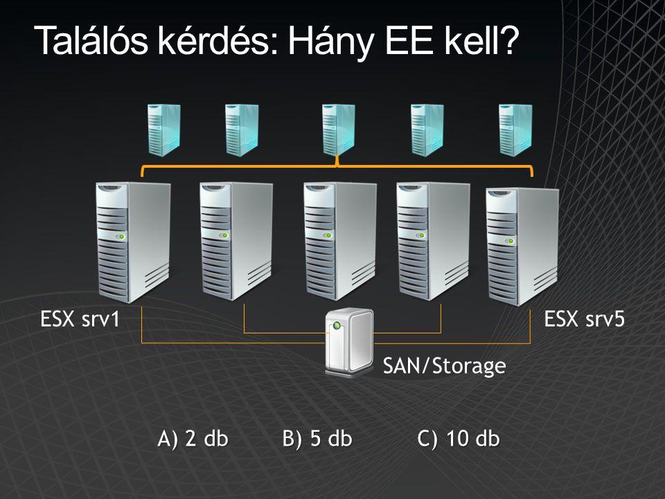 Találós kérdés: Hány EE kell? ESX srv1 SAN/Storage ESX srv5 A) 2 db B) 5 db C) 10 db