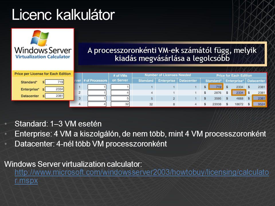 Licenc kalkulátor •Standard: 1–3 VM esetén •Enterprise: 4 VM a kiszolgálón, de nem több, mint 4 VM processzoronként •Datacenter: 4-nél több VM process