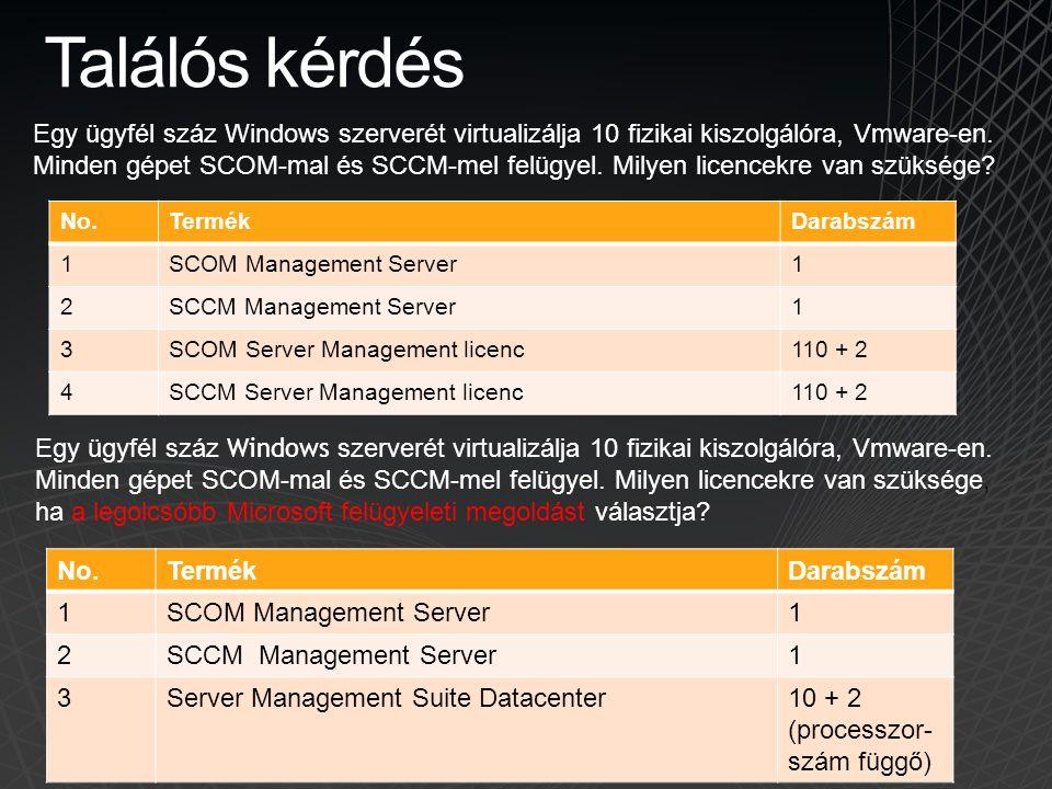 Találós kérdés Egy ügyfél száz Windows szerverét virtualizálja 10 fizikai kiszolgálóra, Vmware-en. Minden gépet SCOM-mal és SCCM-mel felügyel. Milyen