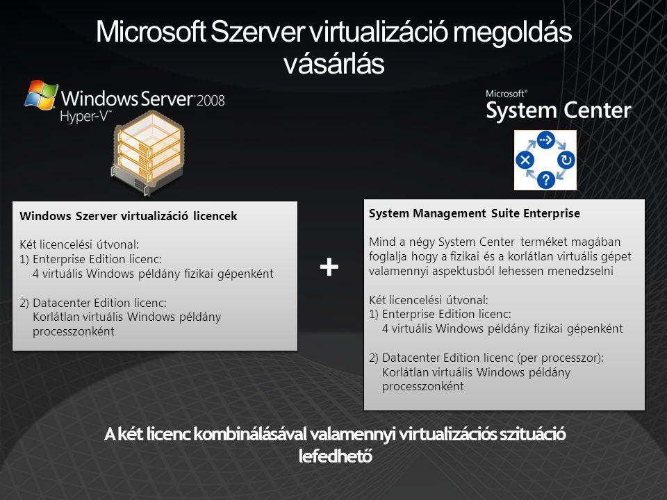 + Windows Szerver virtualizáció licencek Két licencelési útvonal: 1) Enterprise Edition licenc: 4 virtuális Windows példány fizikai gépenként 2) Datac