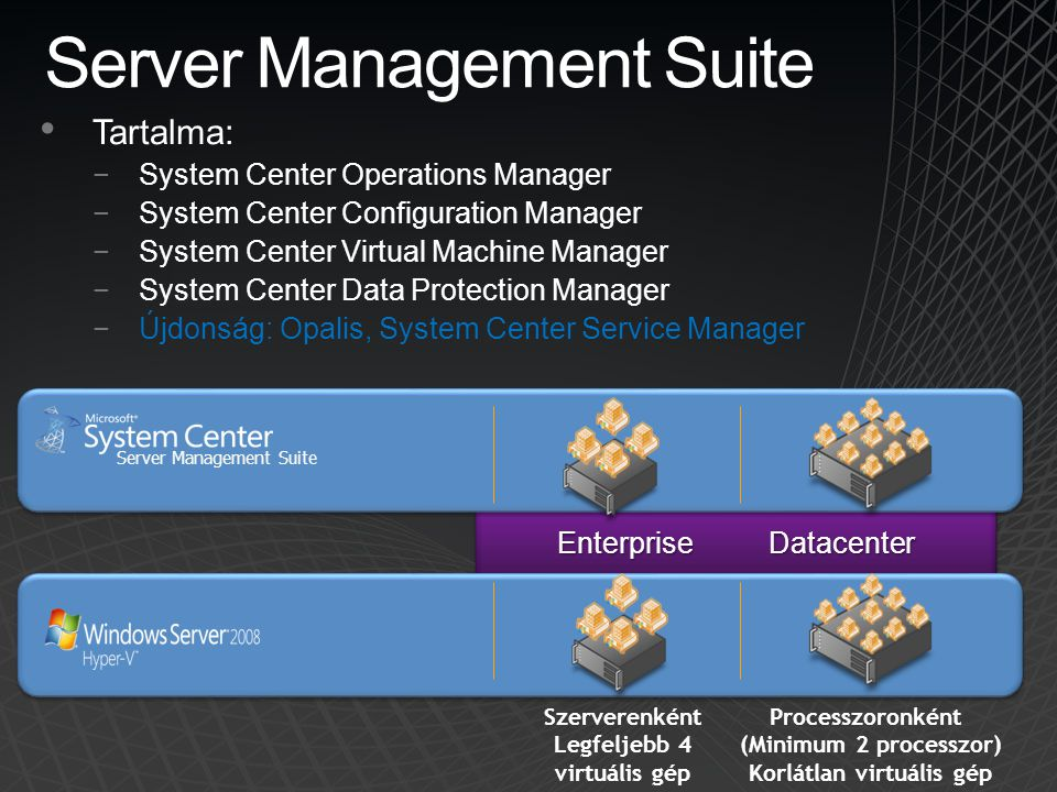 Server Management Suite • Tartalma: −System Center Operations Manager −System Center Configuration Manager −System Center Virtual Machine Manager −Sys