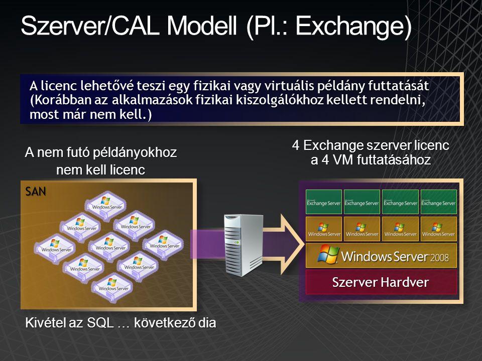 Szerver/CAL Modell (Pl.: Exchange) Szerver Hardver 4 Exchange szerver licenc a 4 VM futtatásához A nem futó példányokhoz nem kell licenc Kivétel az SQ