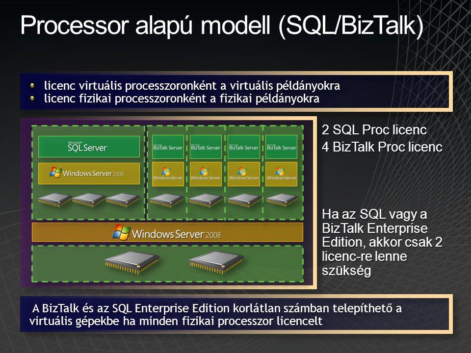 Processor alapú modell (SQL/BizTalk) 2 SQL Proc licenc 4 BizTalk Proc licenc Ha az SQL vagy a BizTalk Enterprise Edition, akkor csak 2 licenc-re lenne