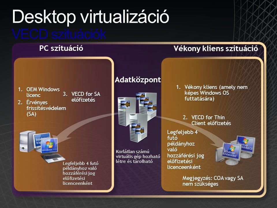 1.OEM Windows licenc 2.Érvényes frissítésvédelem (SA) 1.Vékony kliens (amely nem képes Windows OS futtatására) Adatközpont Korlátlan számú virtuális g