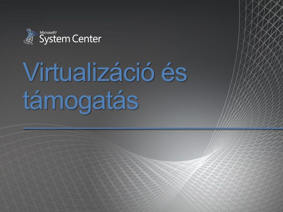 Desktop virtualizáció Kiszolgáló alapú virtualizáció Ügyfélgépen történő virtualizáció Network Client Server VDI, Terminál szolgáltatás Microsoft Enterprise Desktop Virtualization Microsoft Virtual PC 2007-tel Desktop virtualizáció áttekintés Mindkettő teljes desktop OS-t biztosít – bizonyos felhasználási területeken átfedés van.