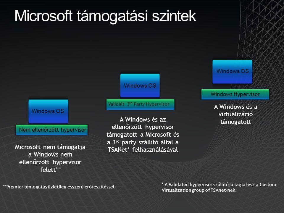 Licenc kalkulátor •Standard: 1–3 VM esetén •Enterprise: 4 VM a kiszolgálón, de nem több, mint 4 VM processzoronként •Datacenter: 4-nél több VM processzoronként Windows Server virtualization calculator: http://www.microsoft.com/windowsserver2003/howtobuy/licensing/calculato r.mspx http://www.microsoft.com/windowsserver2003/howtobuy/licensing/calculato r.mspx A processzoronkénti VM-ek számától függ, melyik kiadás megvásárlása a legolcsóbb