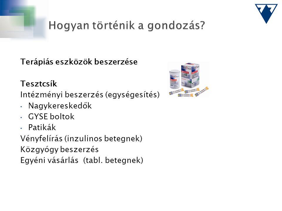 Terápiás eszközök beszerzése Tesztcsík Intézményi beszerzés (egységesítés) • Nagykereskedők • GYSE boltok • Patikák Vényfelírás (inzulinos betegnek) K