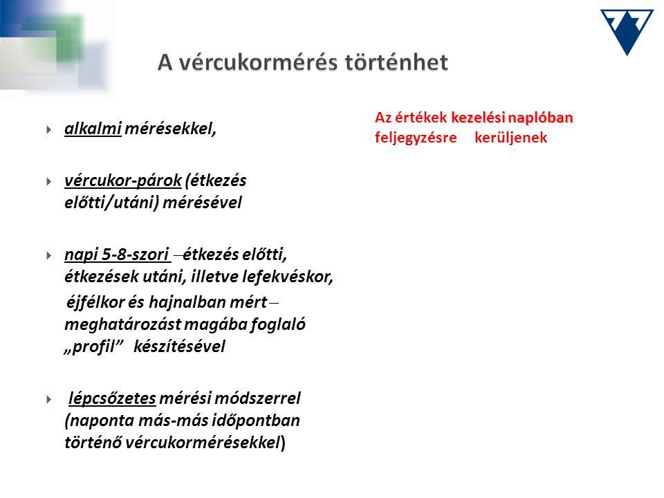  alkalmi mérésekkel,  vércukor-párok (étkezés előtti/utáni) mérésével  napi 5-8-szori  étkezés előtti, étkezések utáni, illetve lefekvéskor, éjfél
