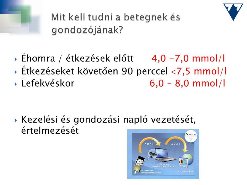  Éhomra / étkezések előtt 4,0 -7,0 mmol/l  Étkezéseket követően 90 perccel  7,5 mmol/l  Lefekvéskor 6,0 – 8,0 mmol/l  Kezelési és gondozási napló