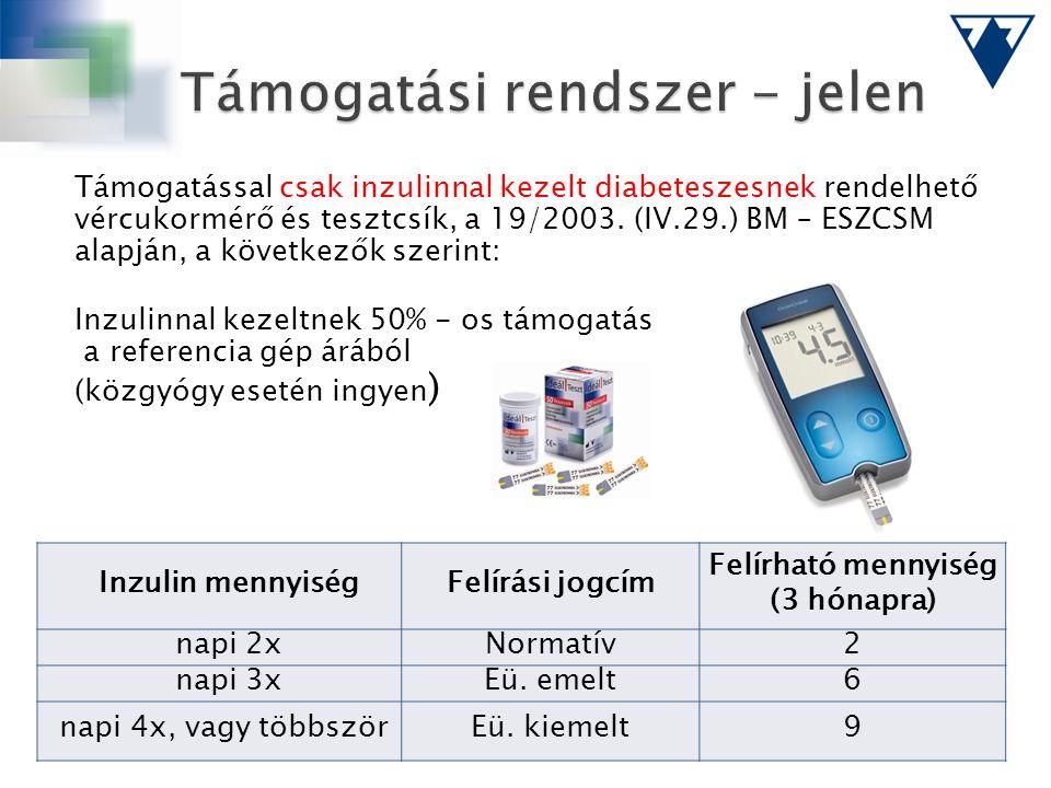 Támogatással csak inzulinnal kezelt diabeteszesnek rendelhető vércukormérő és tesztcsík, a 19/2003. (IV.29.) BM – ESZCSM alapján, a következők szerint