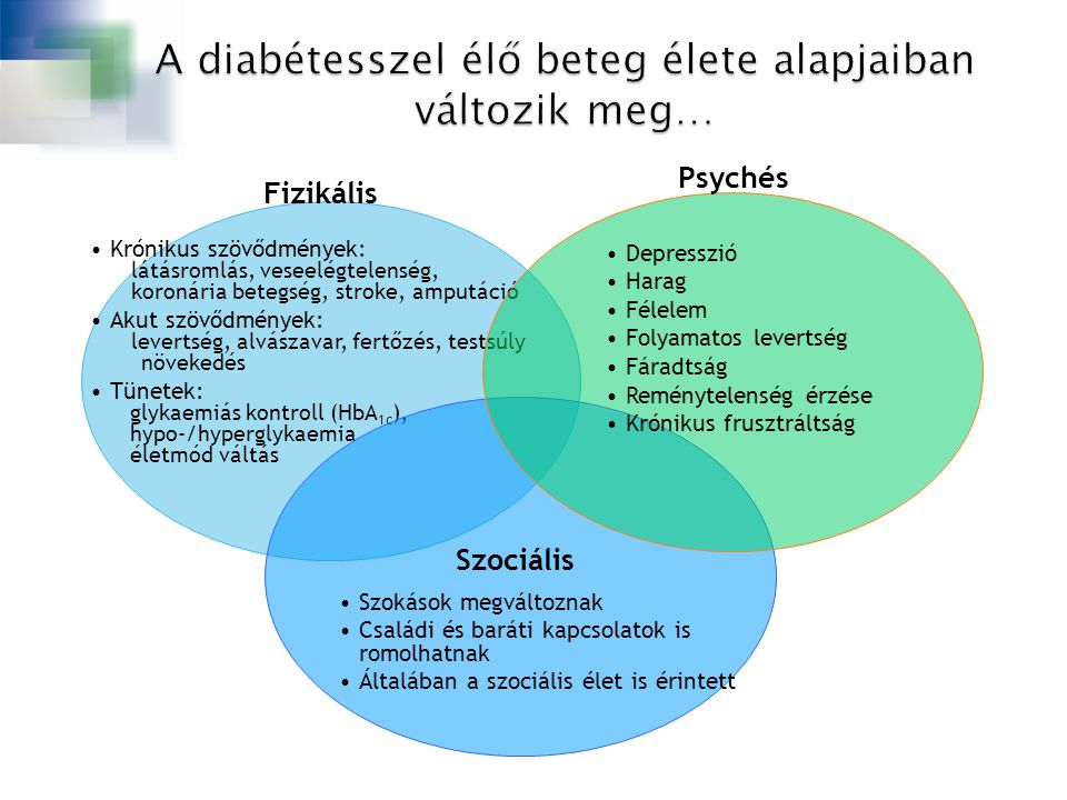 •Krónikus szövődmények: látásromlás, veseelégtelenség, koronária betegség, stroke, amputáció •Akut szövődmények: levertség, alvászavar, fertőzés, test