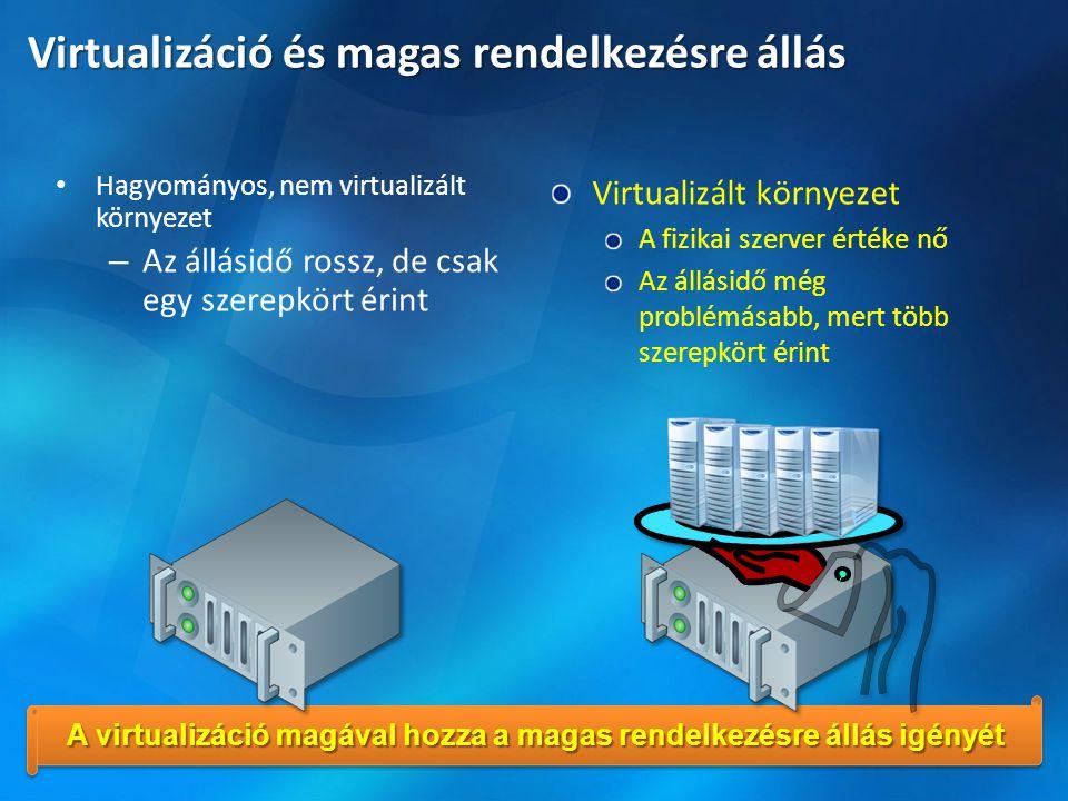 • Hagyományos, nem virtualizált környezet – Az állásidő rossz, de csak egy szerepkört érint Virtualizált környezet A fizikai szerver értéke nő Az állá