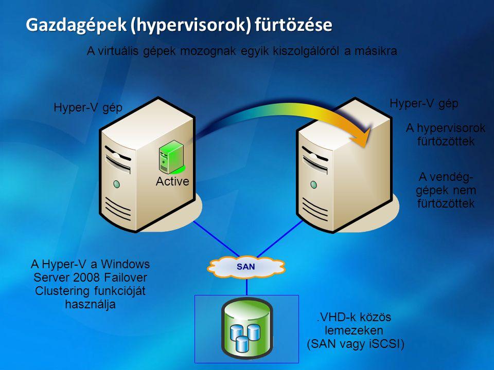 Gazdagépek (hypervisorok) fürtözése A virtuális gépek mozognak egyik kiszolgálóról a másikra A Hyper-V a Windows Server 2008 Failover Clustering funkc