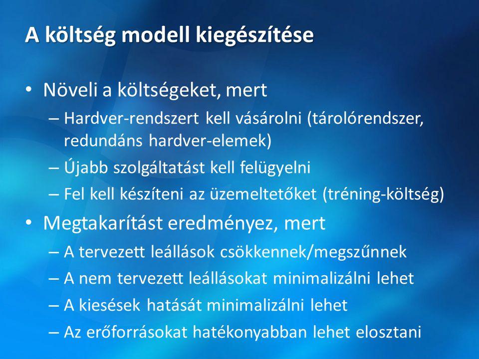 A költség modell kiegészítése • Növeli a költségeket, mert – Hardver-rendszert kell vásárolni (tárolórendszer, redundáns hardver-elemek) – Újabb szolg
