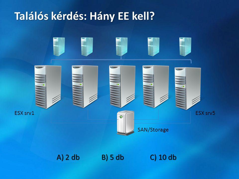 Találós kérdés: Hány EE kell? ESX srv1 SAN/Storage ESX srv5