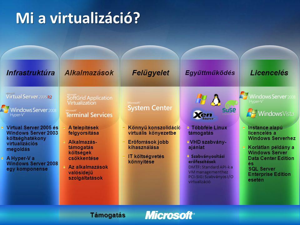 Microsoft Application Virtualization Az Application Virtualization (App-V) licenszelése • Az Microsoft Desktop Optimization Pack (MDOP) részeként előfizetéses vásárlás • A szerver oldali komponensek és a sequencer tetszőleges példányban használható • Érvényes SA szükséges • Az Application Virtualization for Terminal Services nem része az MDOP csomagnak, külön vásárolható – MS Application Virtualization 4.5 for Terminal Services – Microsoft Application Virtualization 4.5 External Connector Terminálszolgáltatásokhoz