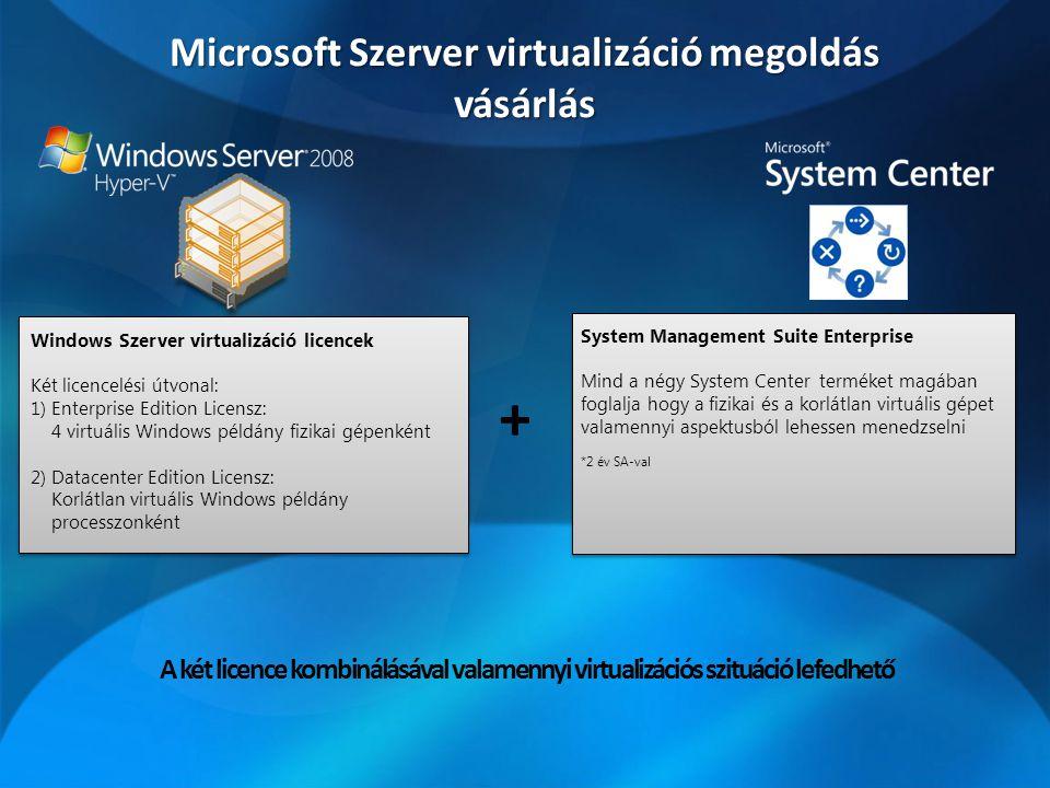+ Windows Szerver virtualizáció licencek Két licencelési útvonal: 1) Enterprise Edition Licensz: 4 virtuális Windows példány fizikai gépenként 2) Data