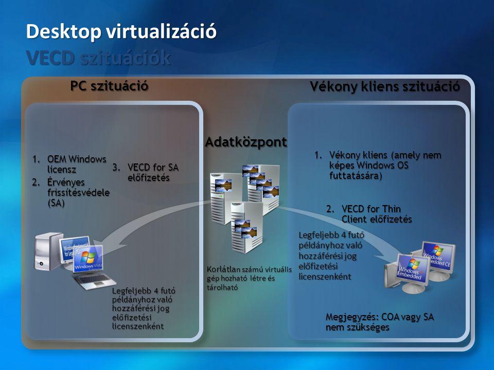 1.OEM Windows licensz 2.Érvényes frissítésvédele (SA) 1.Vékony kliens (amely nem képes Windows OS futtatására) Adatközpont Korlátla n számú virtuális