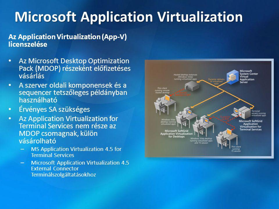 Microsoft Application Virtualization Az Application Virtualization (App-V) licenszelése • Az Microsoft Desktop Optimization Pack (MDOP) részeként előf