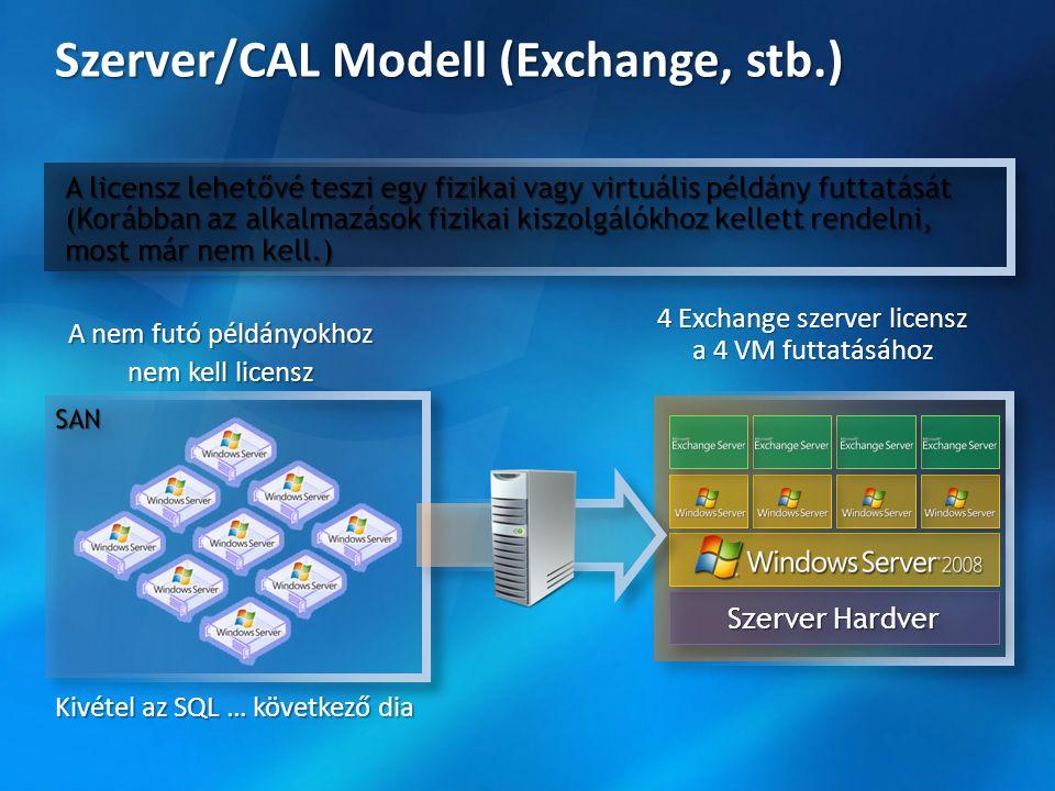 Szerver/CAL Modell (Exchange, stb.) Szerver Hardver 4 Exchange szerver licensz a 4 VM futtatásához A nem futó példányokhoz nem kell licensz Kivétel az
