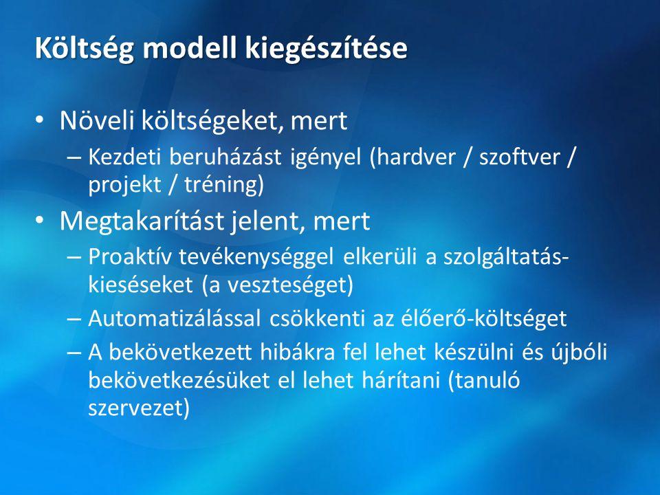 Költség modell kiegészítése • Növeli költségeket, mert – Kezdeti beruházást igényel (hardver / szoftver / projekt / tréning) • Megtakarítást jelent, m