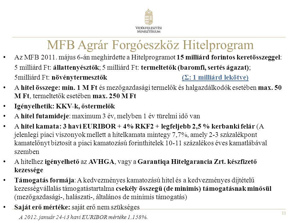 11 MFB Agrár Forgóeszköz Hitelprogram • Az MFB 2011. május 6-án meghirdette a Hitelprogramot 15 milliárd forintos keretösszeggel: 5 milliárd Ft: állat