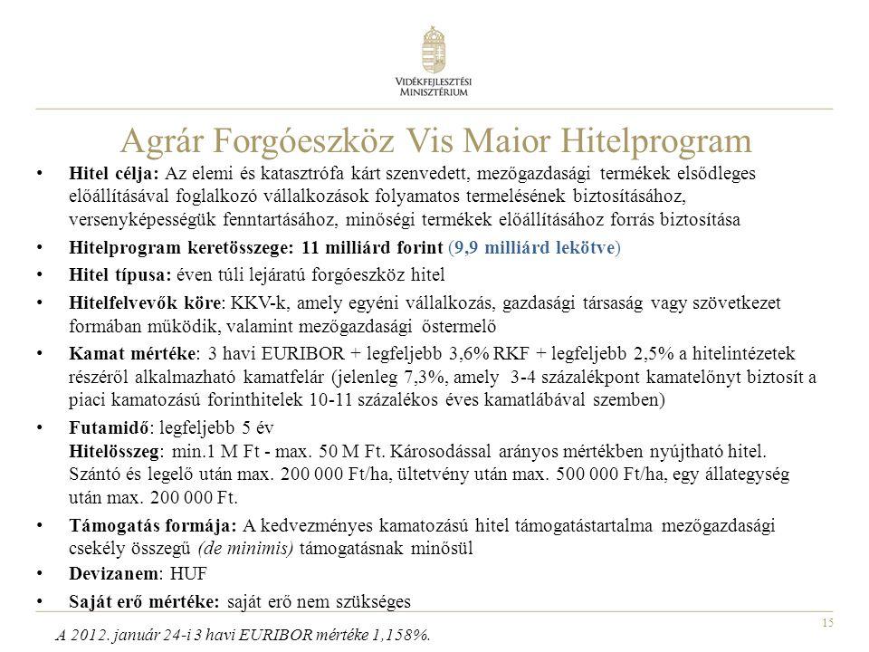 15 Agrár Forgóeszköz Vis Maior Hitelprogram • Hitel célja: Az elemi és katasztrófa kárt szenvedett, mezőgazdasági termékek elsődleges előállításával f
