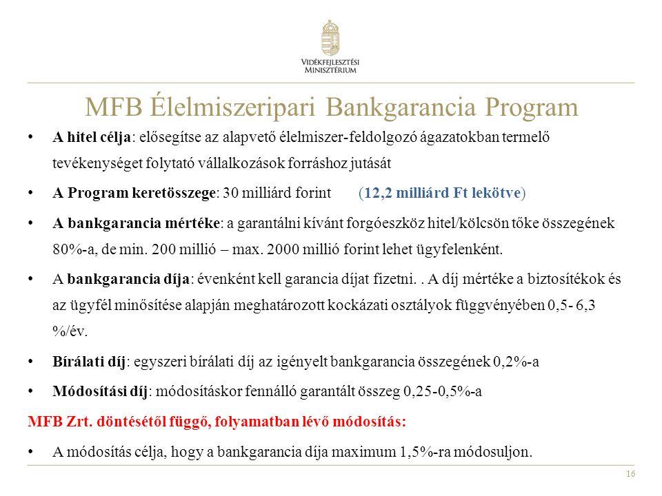 16 MFB Élelmiszeripari Bankgarancia Program • A hitel célja: elősegítse az alapvető élelmiszer-feldolgozó ágazatokban termelő tevékenységet folytató v