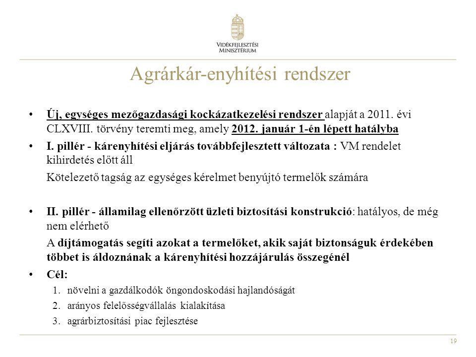 19 Agrárkár-enyhítési rendszer • Új, egységes mezőgazdasági kockázatkezelési rendszer alapját a 2011. évi CLXVIII. törvény teremti meg, amely 2012. ja