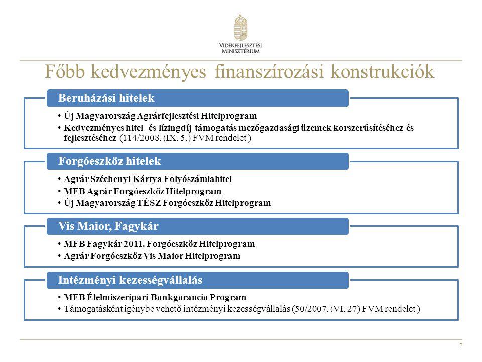 7 •Új Magyarország Agrárfejlesztési Hitelprogram •Kedvezményes hitel- és lízingdíj-támogatás mezőgazdasági üzemek korszerűsítéséhez és fejlesztéséhez