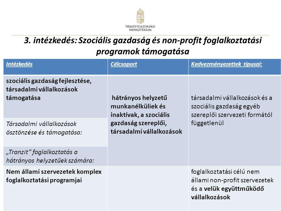 21 3. intézkedés: Szociális gazdaság és non-profit foglalkoztatási programok támogatása IntézkedésCélcsoportKedvezményezettek típusai: szociális gazda
