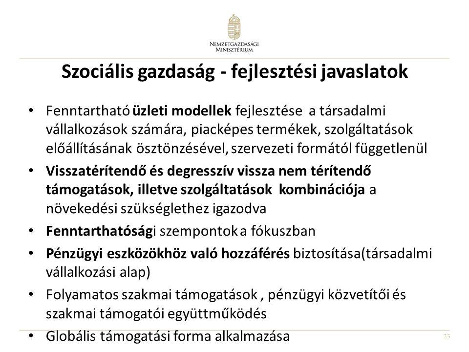 23 Szociális gazdaság - fejlesztési javaslatok • Fenntartható üzleti modellek fejlesztése a társadalmi vállalkozások számára, piacképes termékek, szol