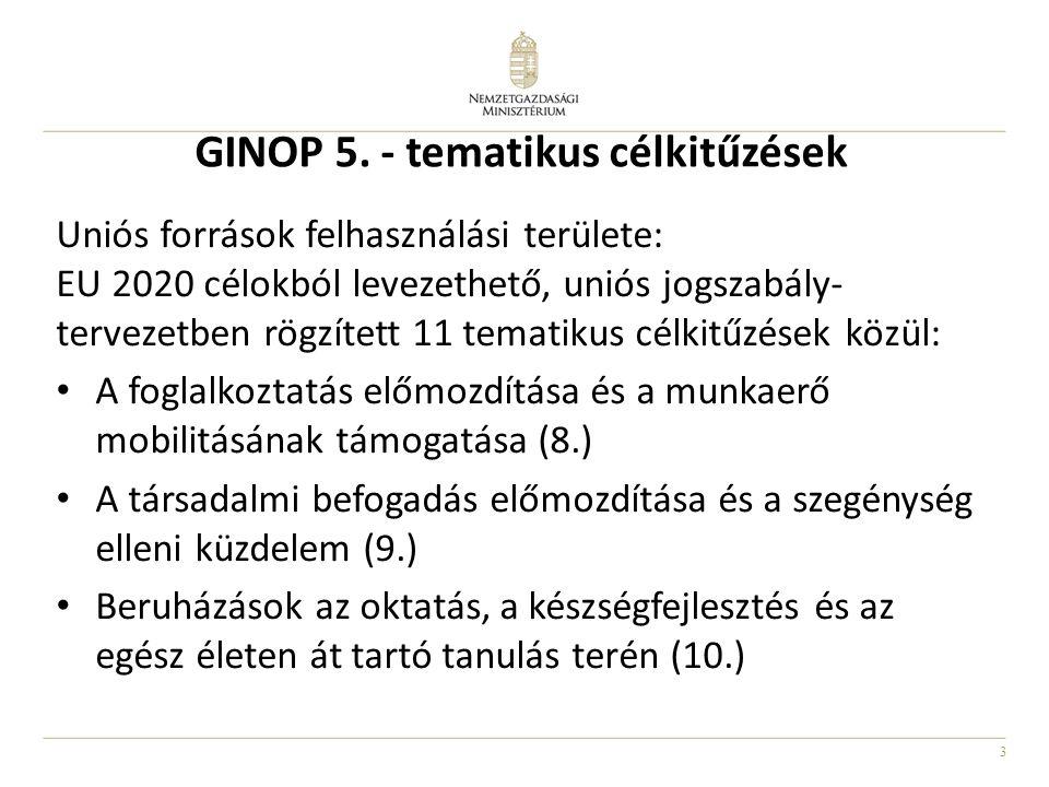3 GINOP 5. - tematikus célkitűzések Uniós források felhasználási területe: EU 2020 célokból levezethető, uniós jogszabály- tervezetben rögzített 11 te