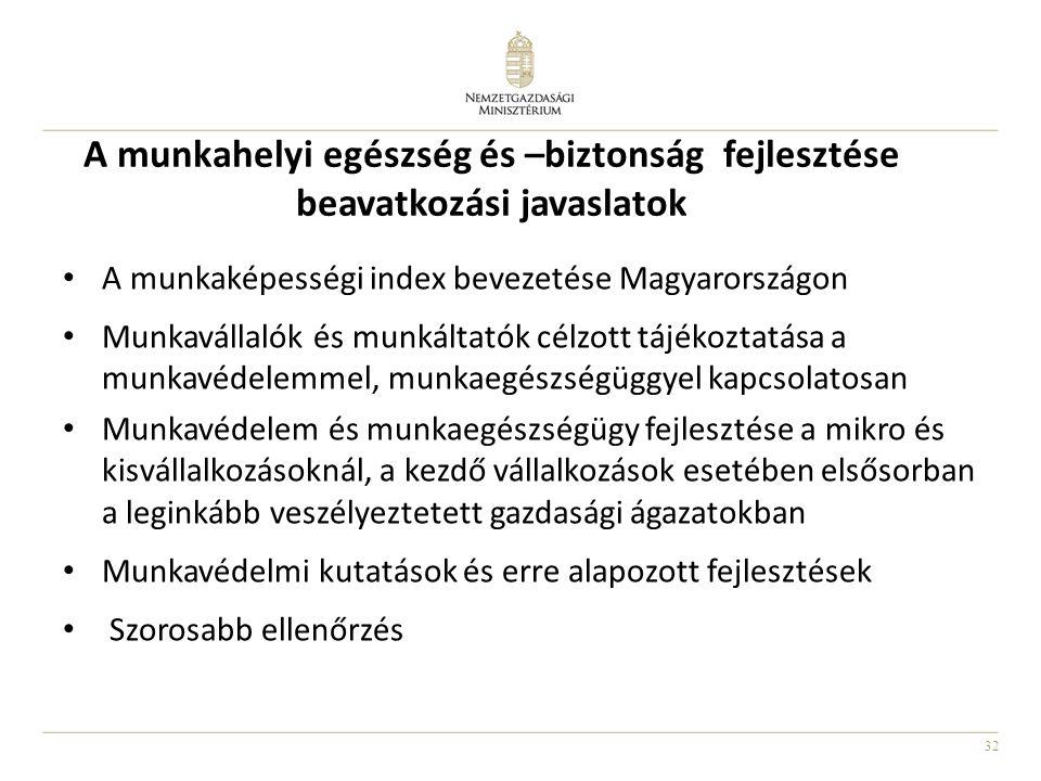 32 A munkahelyi egészség és –biztonság fejlesztése beavatkozási javaslatok • A munkaképességi index bevezetése Magyarországon • Munkavállalók és munkáltatók célzott tájékoztatása a munkavédelemmel, munkaegészségüggyel kapcsolatosan • Munkavédelem és munkaegészségügy fejlesztése a mikro és kisvállalkozásoknál, a kezdő vállalkozások esetében elsősorban a leginkább veszélyeztetett gazdasági ágazatokban • Munkavédelmi kutatások és erre alapozott fejlesztések • Szorosabb ellenőrzés