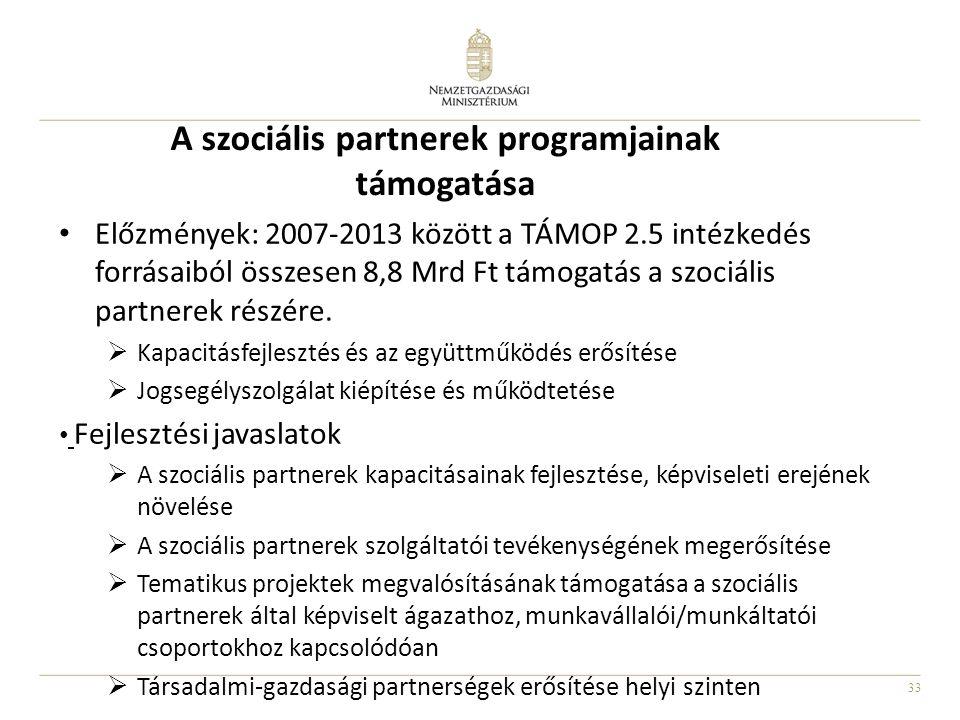 33 A szociális partnerek programjainak támogatása • Előzmények: 2007-2013 között a TÁMOP 2.5 intézkedés forrásaiból összesen 8,8 Mrd Ft támogatás a sz