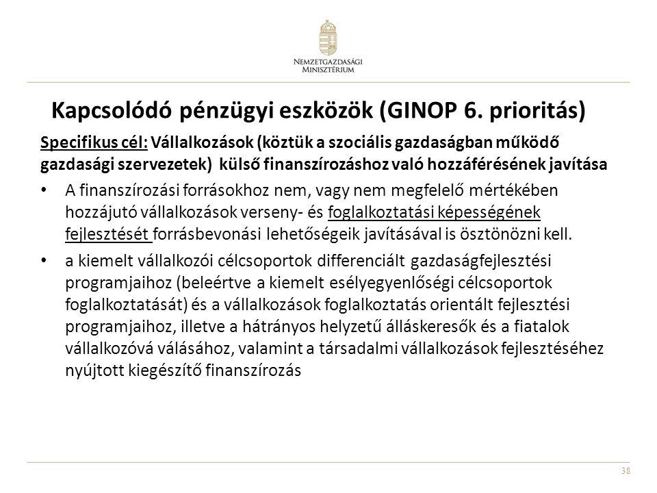 38 Kapcsolódó pénzügyi eszközök (GINOP 6. prioritás) Specifikus cél: Vállalkozások (köztük a szociális gazdaságban működő gazdasági szervezetek) külső