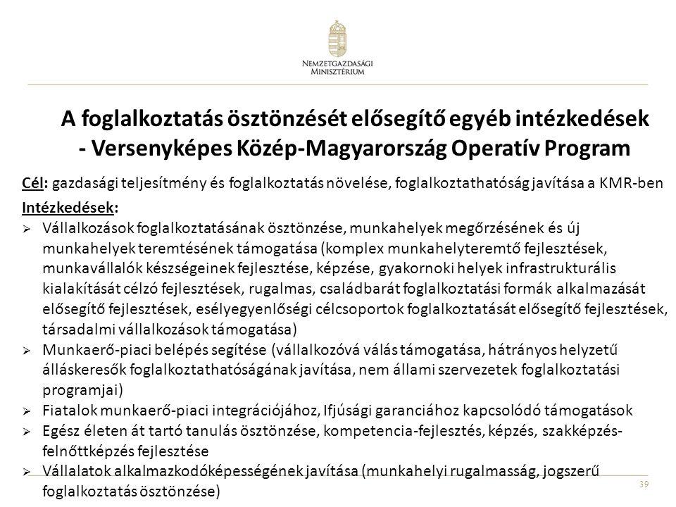 39 A foglalkoztatás ösztönzését elősegítő egyéb intézkedések - Versenyképes Közép-Magyarország Operatív Program Cél: gazdasági teljesítmény és foglalkoztatás növelése, foglalkoztathatóság javítása a KMR-ben Intézkedések:  Vállalkozások foglalkoztatásának ösztönzése, munkahelyek megőrzésének és új munkahelyek teremtésének támogatása (komplex munkahelyteremtő fejlesztések, munkavállalók készségeinek fejlesztése, képzése, gyakornoki helyek infrastrukturális kialakítását célzó fejlesztések, rugalmas, családbarát foglalkoztatási formák alkalmazását elősegítő fejlesztések, esélyegyenlőségi célcsoportok foglalkoztatását elősegítő fejlesztések, társadalmi vállalkozások támogatása)  Munkaerő-piaci belépés segítése (vállalkozóvá válás támogatása, hátrányos helyzetű álláskeresők foglalkoztathatóságának javítása, nem állami szervezetek foglalkoztatási programjai)  Fiatalok munkaerő-piaci integrációjához, Ifjúsági garanciához kapcsolódó támogatások  Egész életen át tartó tanulás ösztönzése, kompetencia-fejlesztés, képzés, szakképzés- felnőttképzés fejlesztése  Vállalatok alkalmazkodóképességének javítása (munkahelyi rugalmasság, jogszerű foglalkoztatás ösztönzése)