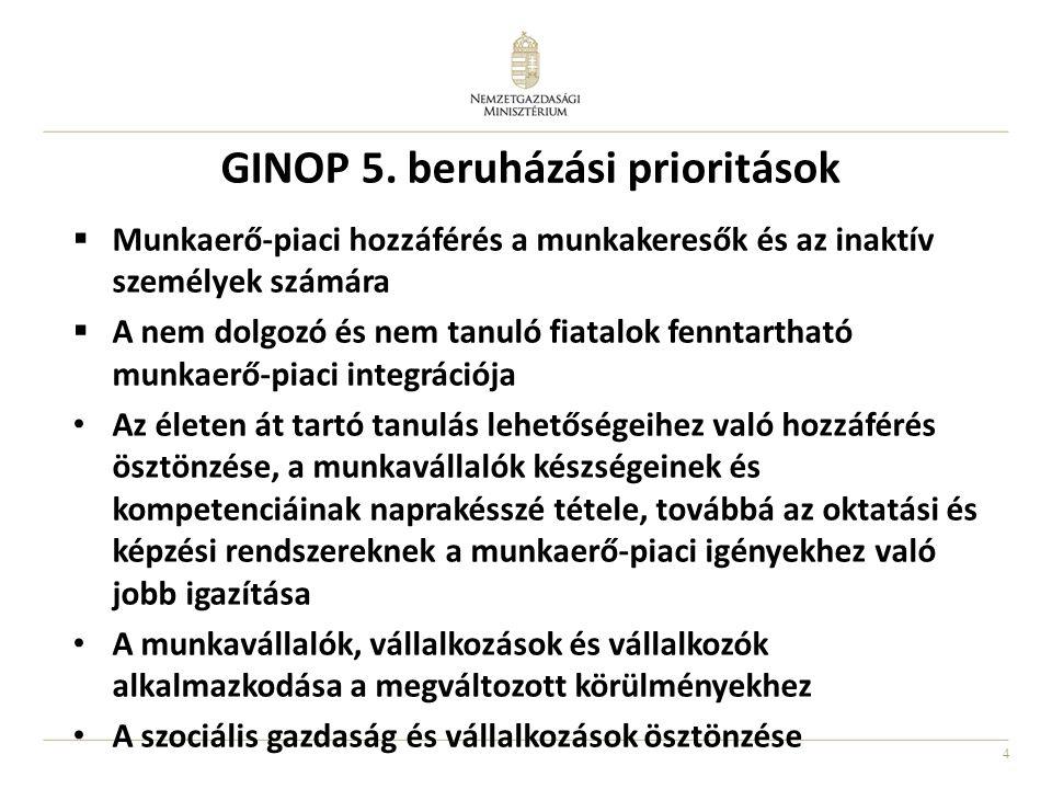 4 GINOP 5. beruházási prioritások  Munkaerő-piaci hozzáférés a munkakeresők és az inaktív személyek számára  A nem dolgozó és nem tanuló fiatalok fe