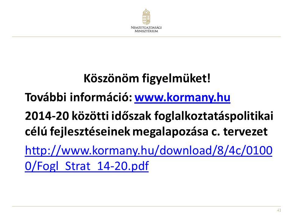 41 Köszönöm figyelmüket! További információ: www.kormany.huwww.kormany.hu 2014-20 közötti időszak foglalkoztatáspolitikai célú fejlesztéseinek megalap