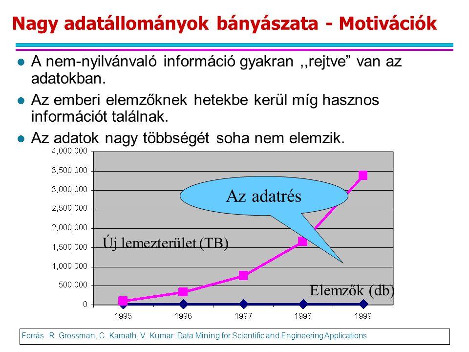 © Tan,Steinbach, Kumar Bevezetés az adatbányászatba Fordító: Ispány Márton Nagy adatállományok bányászata - Motivációk l A nem-nyilvánvaló információ