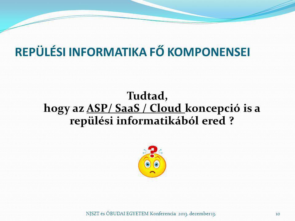 REPÜLÉSI INFORMATIKA FŐ KOMPONENSEI Tudtad, hogy az ASP/ SaaS / Cloud koncepció is a repülési informatikából ered ? NJSZT és ÓBUDAI EGYETEM Konferenci