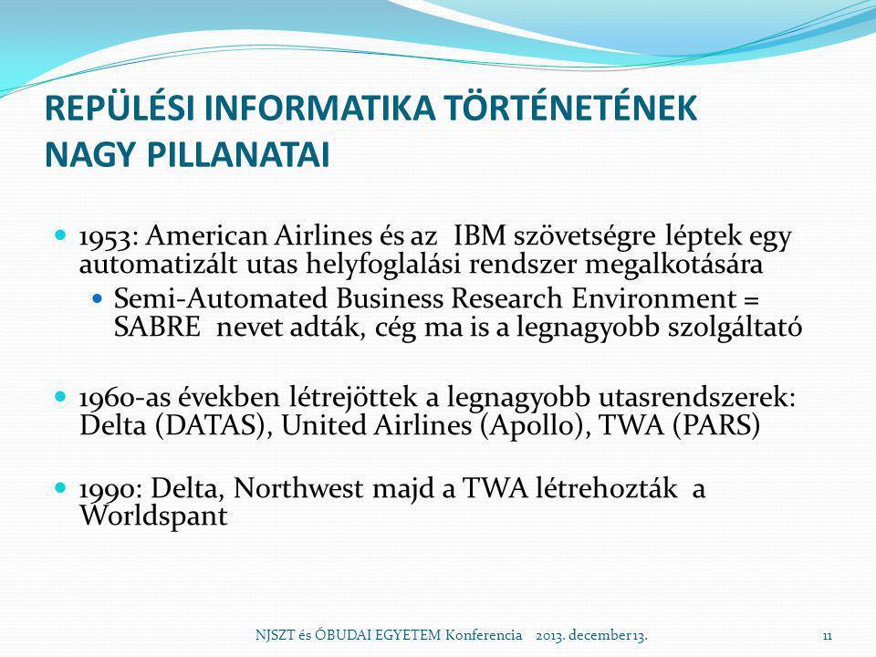 REPÜLÉSI INFORMATIKA TÖRTÉNETÉNEK NAGY PILLANATAI  1953: American Airlines és az IBM szövetségre léptek egy automatizált utas helyfoglalási rendszer