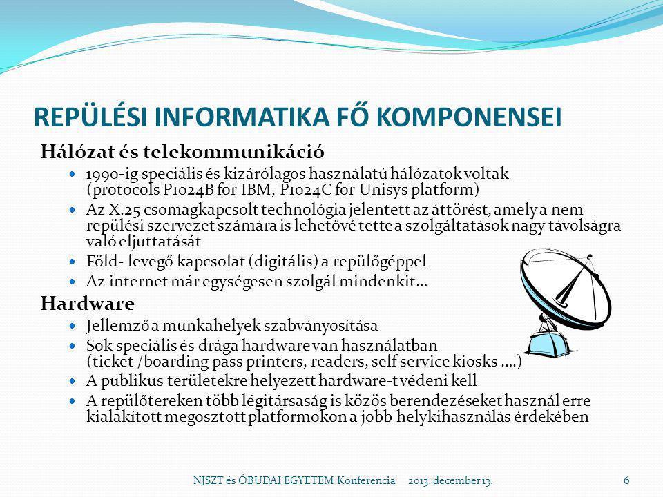 REPÜLÉSI INFORMATIKA FŐ KOMPONENSEI Hálózat és telekommunikáció  1990-ig speciális és kizárólagos használatú hálózatok voltak (protocols P1024B for I
