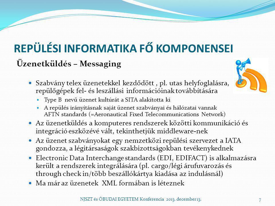 REPÜLÉSI INFORMATIKA FŐ KOMPONENSEI Üzenetküldés – Messaging  Szabvány telex üzenetekkel kezdődött, pl. utas helyfoglalásra, repülőgépek fel- és lesz