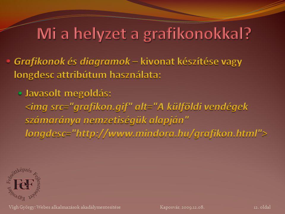 12. oldal Vigh György: Webes alkalmazások akadálymentesítése Kaposvár, 2009.12.08.