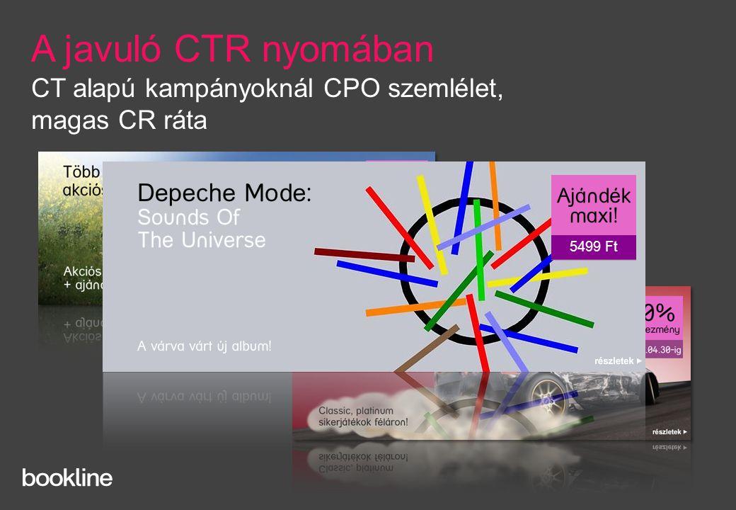 A javuló CTR nyomában CT alapú kampányoknál CPO szemlélet, magas CR ráta 5499 Ft