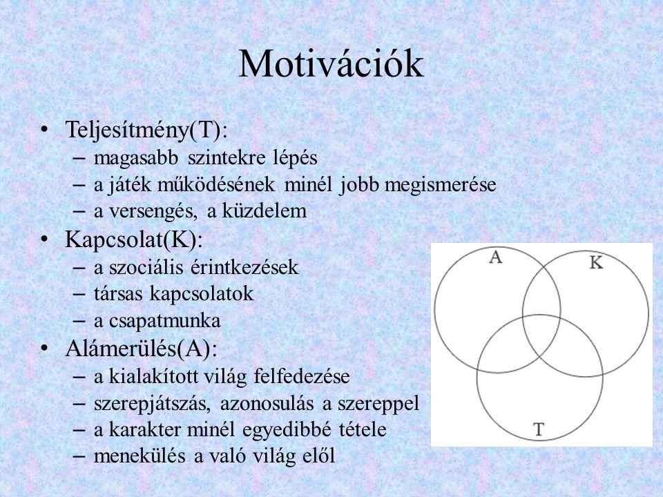 Motivációk • Teljesítmény(T): – magasabb szintekre lépés – a játék működésének minél jobb megismerése – a versengés, a küzdelem • Kapcsolat(K): – a sz