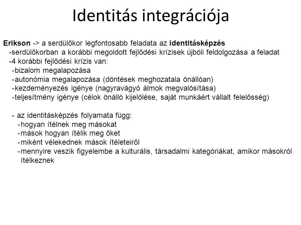 Identitás integrációja Erikson -> a serdülőkor legfontosabb feladata az identitásképzés -serdülőkorban a korábbi megoldott fejlődési krízisek újbóli f